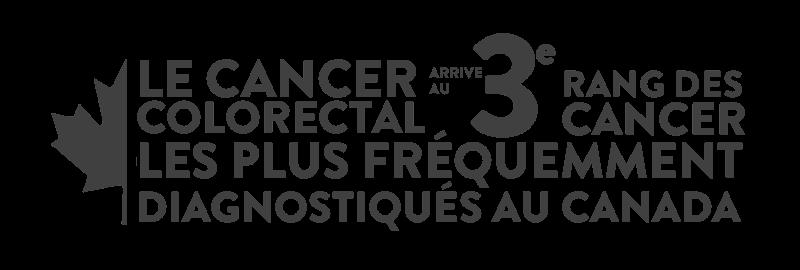 Bannière le cancer colorectal arrive au 3e rang des cancer les plus fréquemment diagnostiqués au Canada